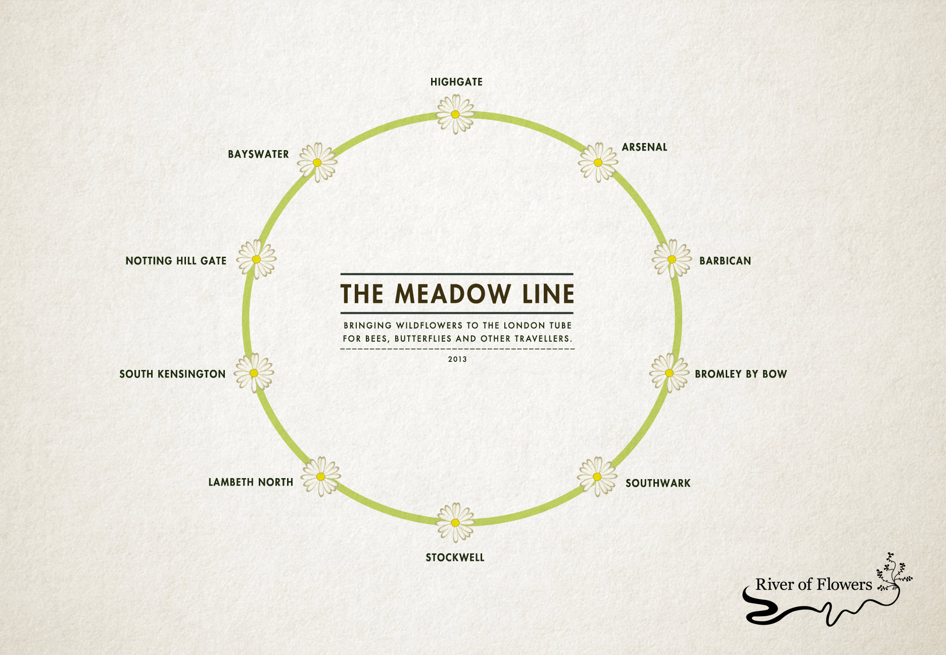 The Meadow Line Map